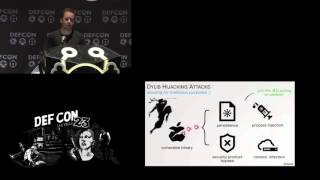 DEF CON 23 - Patrick Wardle  - DLL Hijacking on OS X