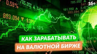 Как начать инвестировать на рынке FOREX? BlackRockBot - новый инструмент для дохода // 16+