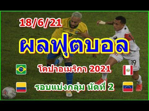 ผลฟุตบอลโคปาอเมริกา2021รอบแบ่งกลุ่มนัดที่ 2/ตารางคะแนน/18/6/21