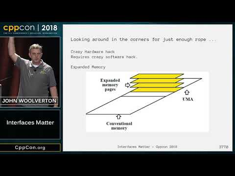 "CppCon 2018: John Woolverton ""Interfaces Matter"""
