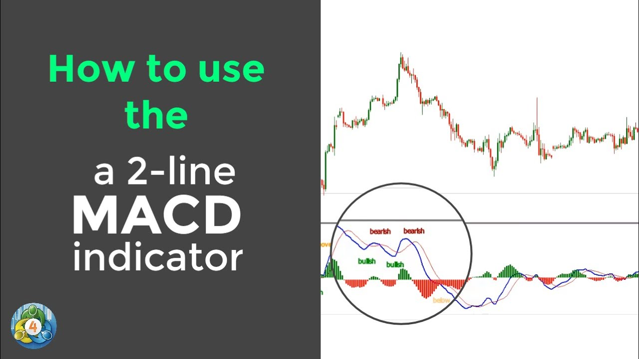 2 Line MACD Indicator for MT4 Explained