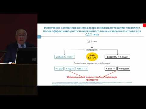 Мкртумян А.М., Комбинированная терапия сахарного диабета 2 типа.