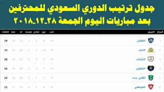 جدول ترتيب الدوري السعودي بعد مباريات اليوم الجمعة 28-12-2018