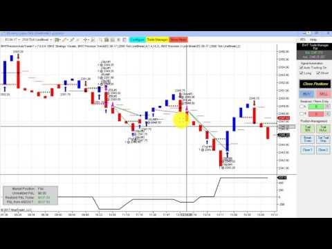 Automated Trading, Day Trading, Algo Trading, Ninjatrader Strategy Crude Oil, 30Year Bonds, E-Mini S