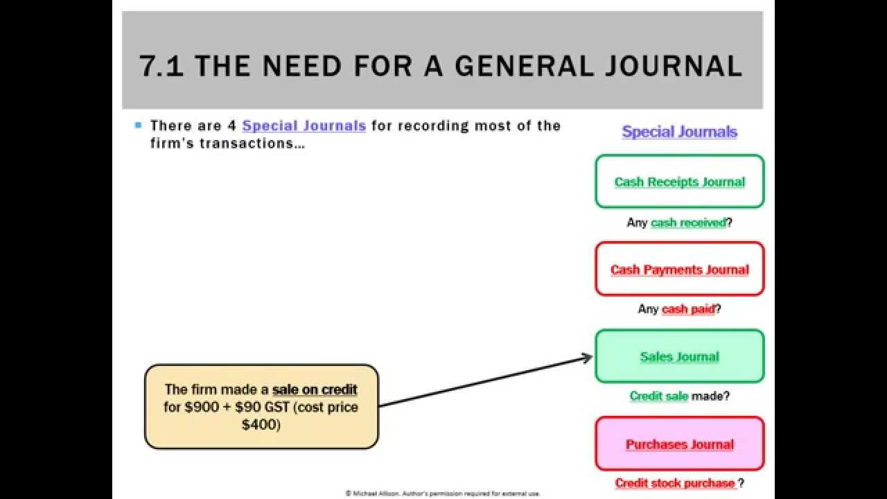 71 the need for a general journal youtube 71 the need for a general journal ccuart Choice Image