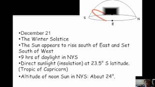 Astronomy: Apparent Motions of the Sun
