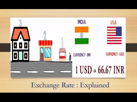What Is Exchange Rate Explained With Animation