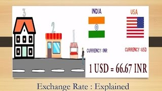 What is Exchange Rate : Explained with Animation