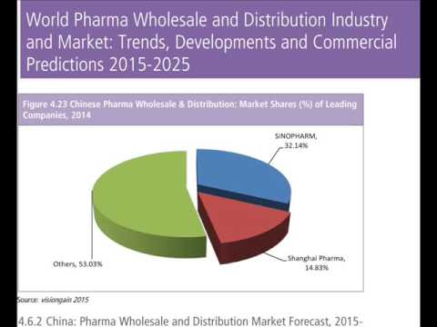 World Pharma Wholesale and Distribution Industry and Market 2015 2025