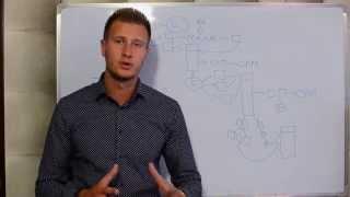 Создание сверхприбыльной клининговой компании с доходом $3000-7000 Урок 2(, 2015-09-16T12:13:54.000Z)