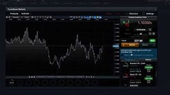Learn how to trade Countdowns   CMC Markets Next Generation trading platform