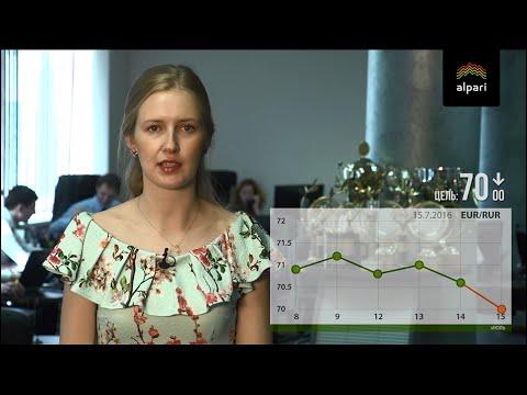 Евро превысил 70 рублей на открытии торгов