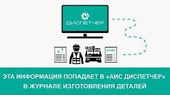 Интеграция системы мониторинга Диспетчер с 1С