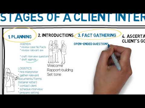 Stages Of Client Interview