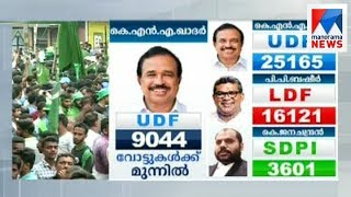 UDF candidate Khader's lead crosses 8723 -mark The official YouTube...