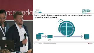 CamundaCon 2018: The Role of Workflows in Microservices (Camunda