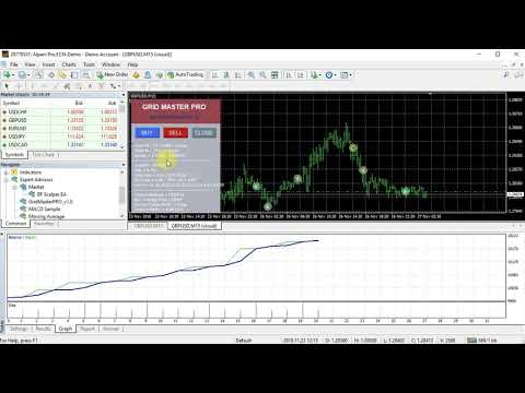 How to trade manually with Grid Master PRO