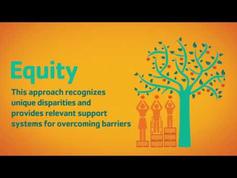 Advancing Equity for All