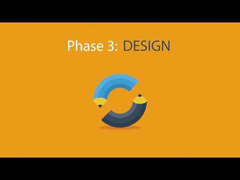 Let's Tech Web Development Process