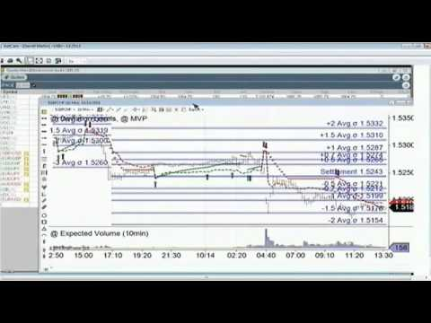 VIX Lesson and Live Trade on the Russell 2000 – Oct 14th Diagnostics Trading Hour