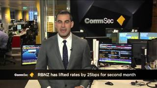 24th Apr 2014, CommSec End of Day Report: Stocks up for 6th day