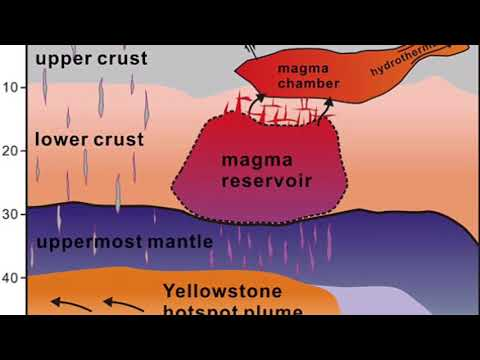 Yellowstone volcano Scientists finds is DETERIORATING