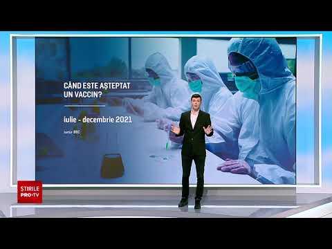 Tot Ce Trebuie Să știm Despre Vaccinul Anti-COVID. România, Pe Lista țărilor Care L-au Rezervat