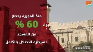 غرفة الأخبارسياسة  فيديوجراف.. الحرم الإبراهيمي بلا مصلين.. تاريخ من إجرام إسرائيل