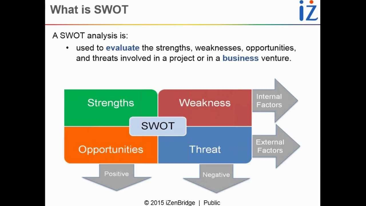 xero limited swot analysis bac Pestle analysis of it most of the indian software companies at that moment offered only limited software services and can in addition to swot and.