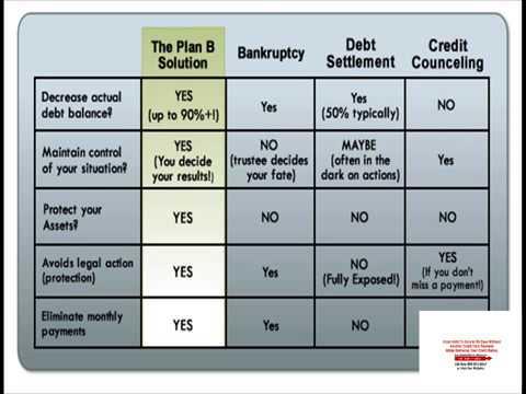 credit-card-debt-consolidation-companies