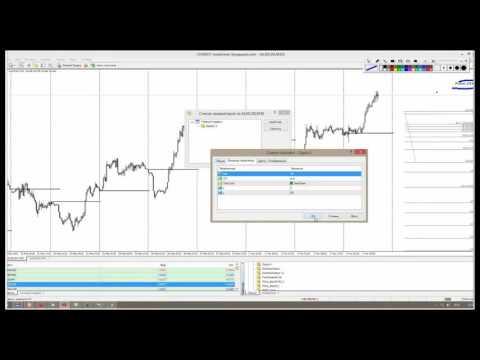 экзотические валютные пары Уровни подержки и сопротивления исправлен 04 марта 2015