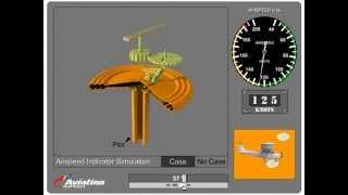 видео Указатель скорости («Зеленая полоса»)