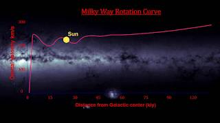 Classroom Aid - Galactic Dark Matter (4K)