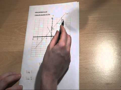 Drawing Lines Using Y Mx C : Y mx c the trick to easily finding equation of a line gcse