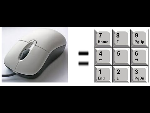 HOW TO MOVE CURSOR WITH KEYBOARD, HOW TO RIGHT CLICK BY KEYBOARD