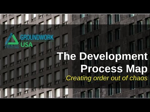 Groundwork USA Real Estate Development Process Map