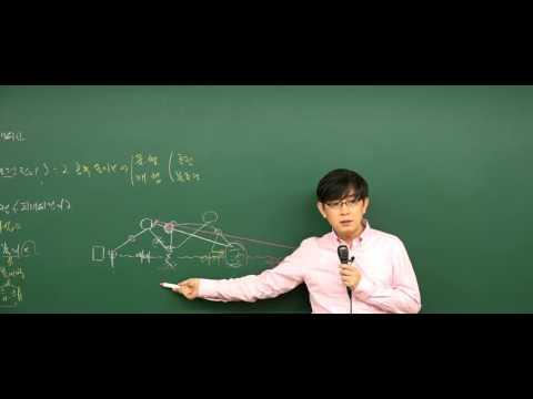 공인중개사무료인강_2017공시법[심화_김종규] 15. 채권자 대위신청 p250~257