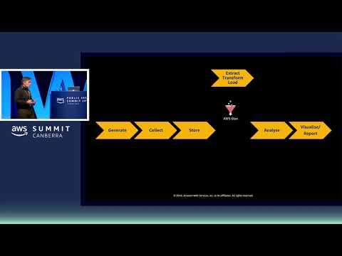 Building Serverless ETL Pipelines with AWS Glue