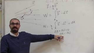 Fizik 2 (Ders 5): Elektrik Potansiyel 1