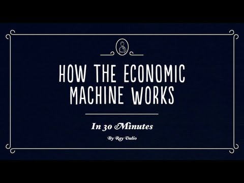 Classic Ray Dalio Economic Machine