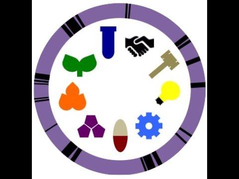 GeneMods Meeting | The NU Synthetic Biology Club | 7.28.17