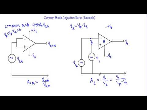 Common Mode Rejection Ratio Example