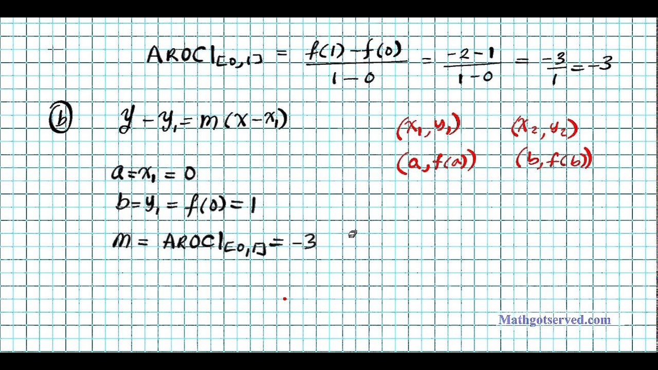 2 1 Average Rate Of Change Slope Of A Secant Line Ti 89 Titanium Trick