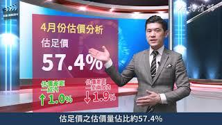 【估語有話】4月劇情反轉 | 首季經濟按年收縮8.9%有咩啟示? |  樓市走勢會如何?
