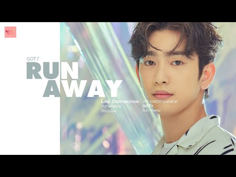 Got7 - Run Away Line Distribution (Color Coded) | 갓세븐