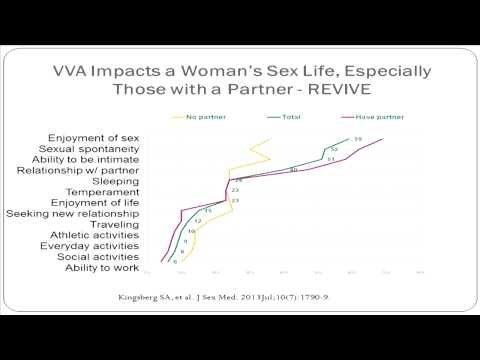 Poliklinika Harni - Premenstrualni simptomi povezani s kvalitetom života u menopauzi