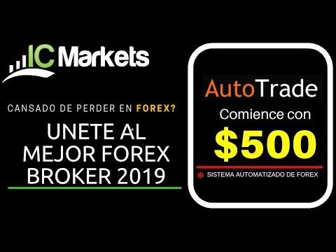 Brokers con coberturas argentina forex