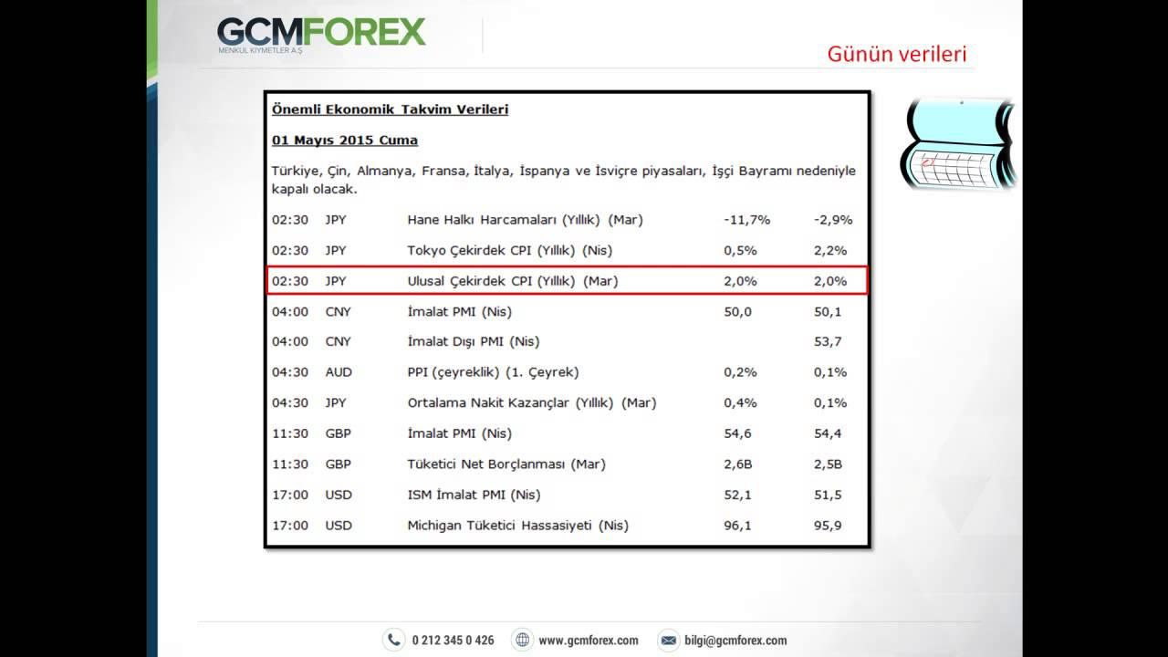 Gcm forex ekonomik takvim