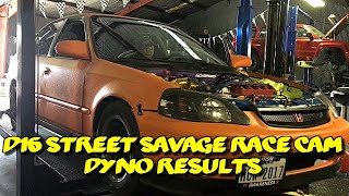 Street Savage Race Cam Dyno Results! (SuperCharged D16Y8 9psi)