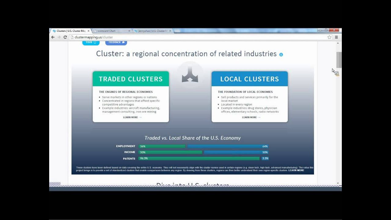 U S Cluster Mapping Webinar (October 2, 2014)